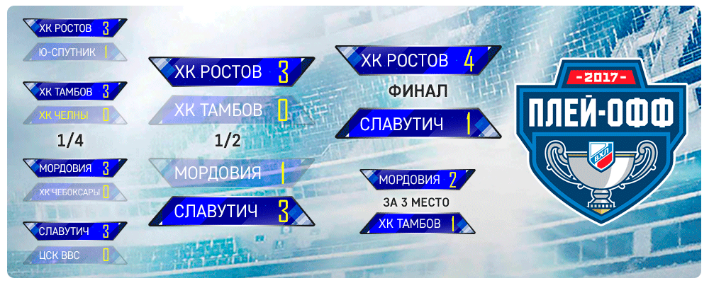 Play-Off14.png